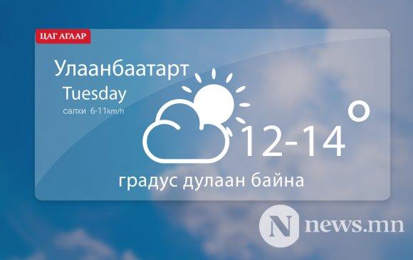 Улаанбаатарт 12-14 градус дулаан байна