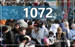 1.8 сая иргэн 1072 хувьцааны ногдол ашгаа авчээ