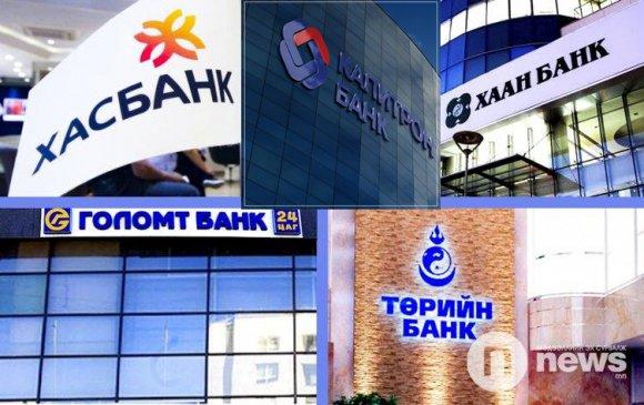 Банкууд зээлийн төлөлтийг хэрхэн хойшлуулах вэ?