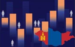Монгол чадварлаг мэргэжилтний үзүүлэлтээр хамгийн сүүлд буюу 63-т жагсав