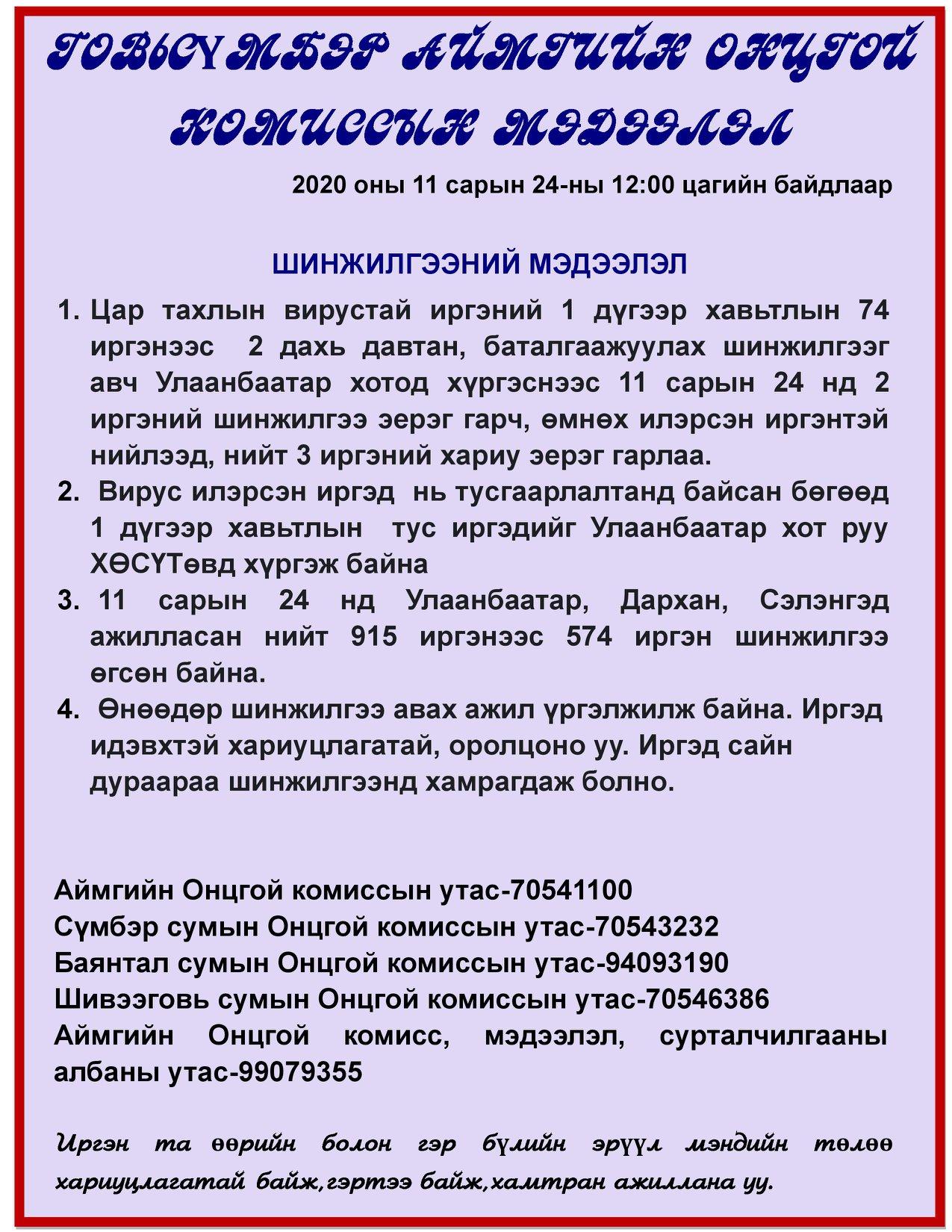 125806430_3263442143783217_7125737902749899045_o