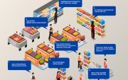 Ковидын үед дэлгүүрээр үйлчлүүлэхдээ юуг анхаарах вэ?