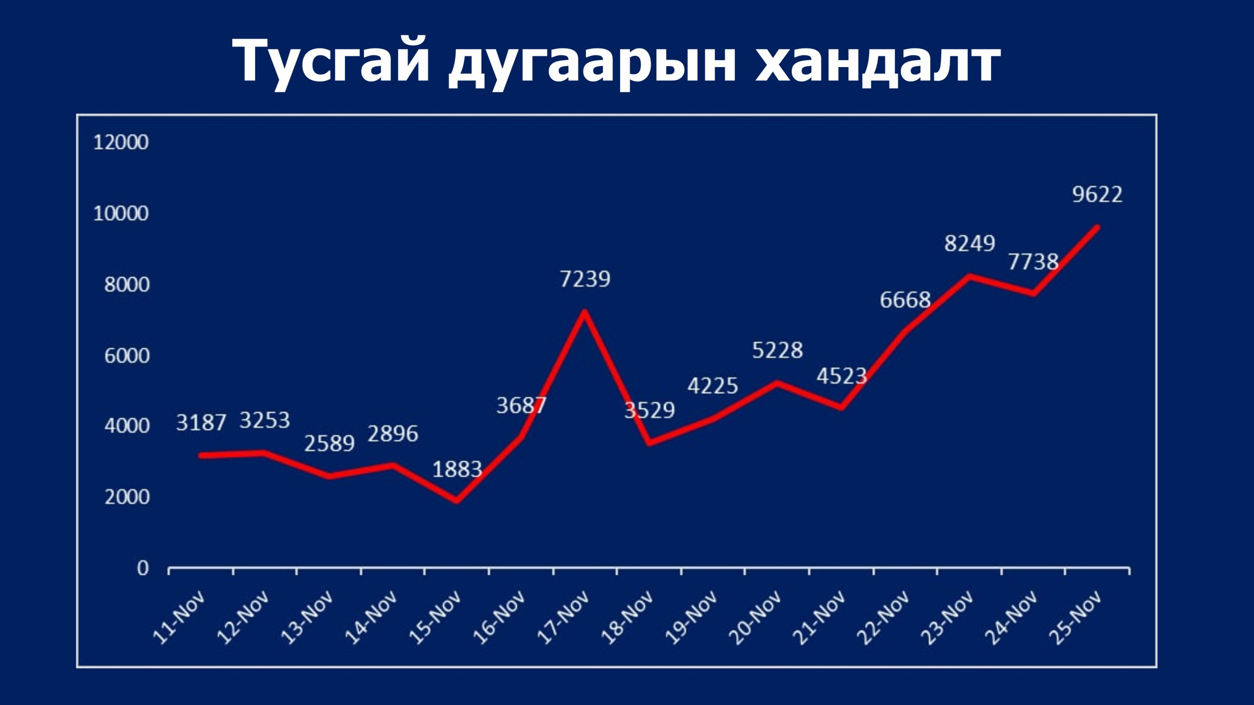 PPT-2020.11.26-11