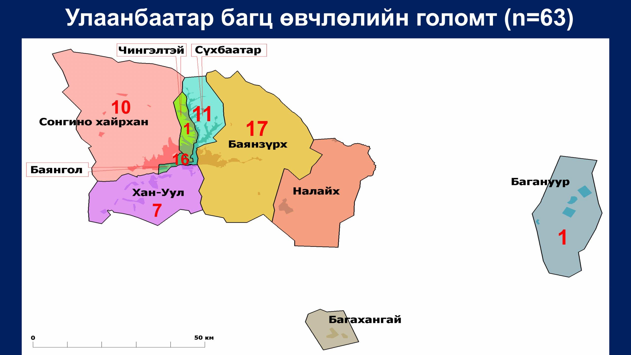 PPT-2020.11.26-5