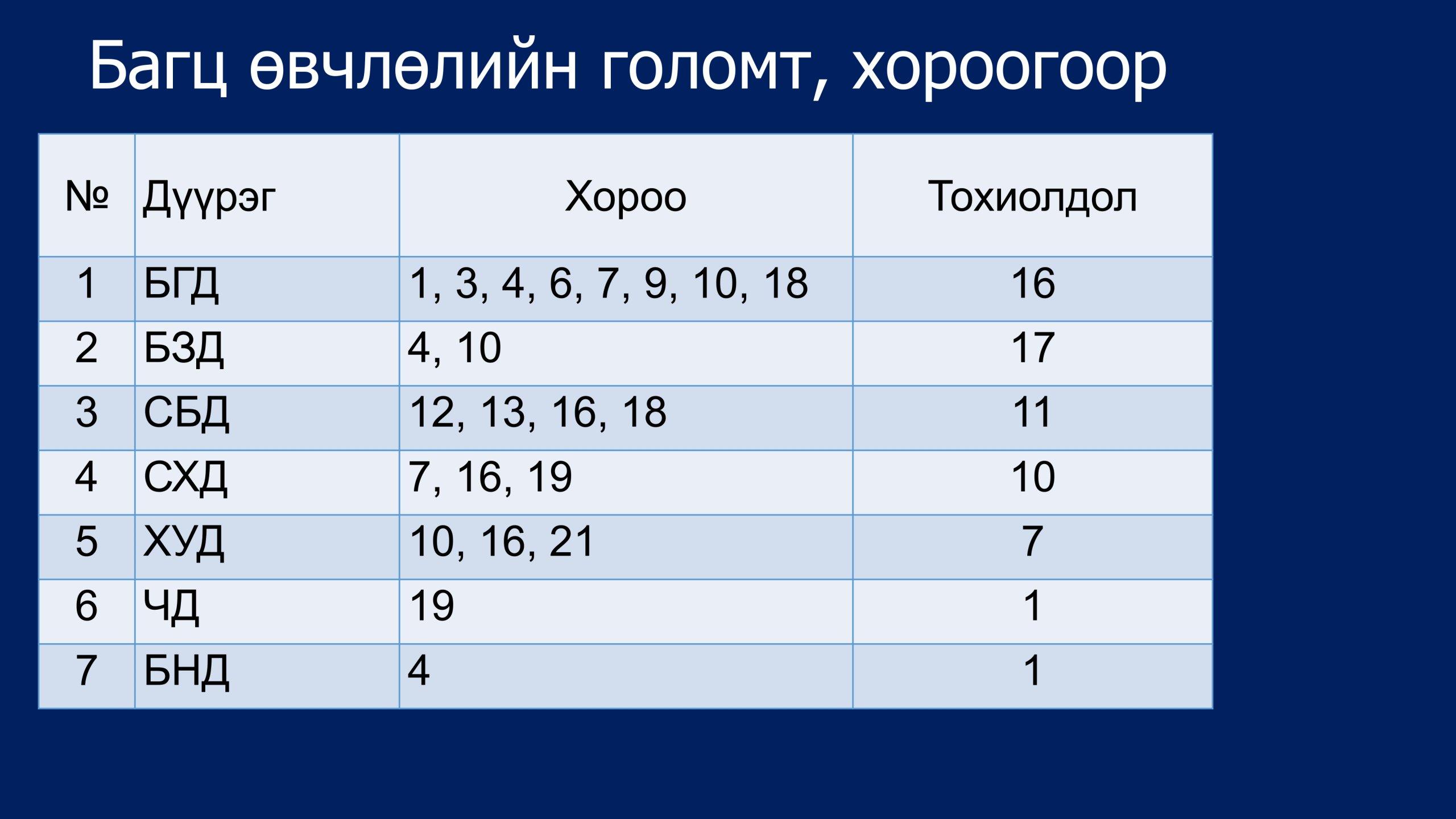 PPT-2020.11.26-6