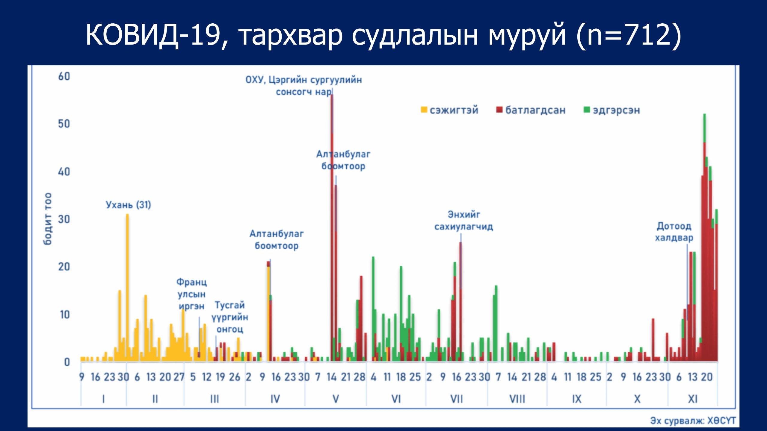 PPT-2020.11.26-9