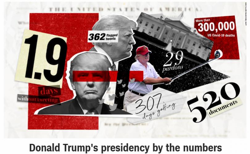 Трампын засаглалыг тоогоор илэрхийлэв