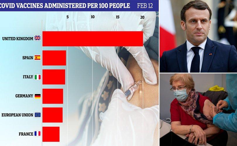 Франц: Халдвар авч байсан хүмүүст нэг тун вакцин хангалттай