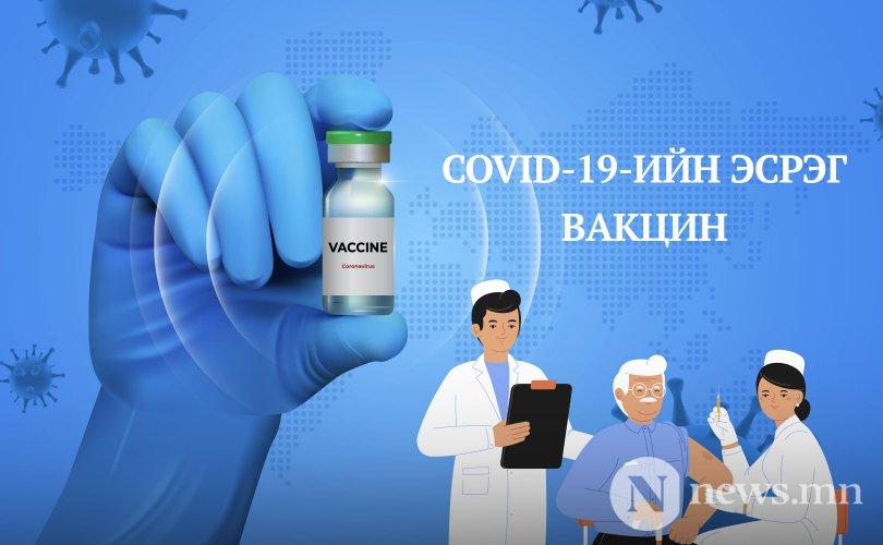 Covid-19-ийн эсрэг вакцинжуулалт ба таны мэдэх ёстой зүйл