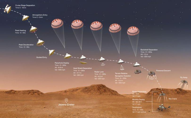 """""""Perseverance"""" хөлөг Ангараг дээр буусан бичлэгийг дэлгэлээ"""