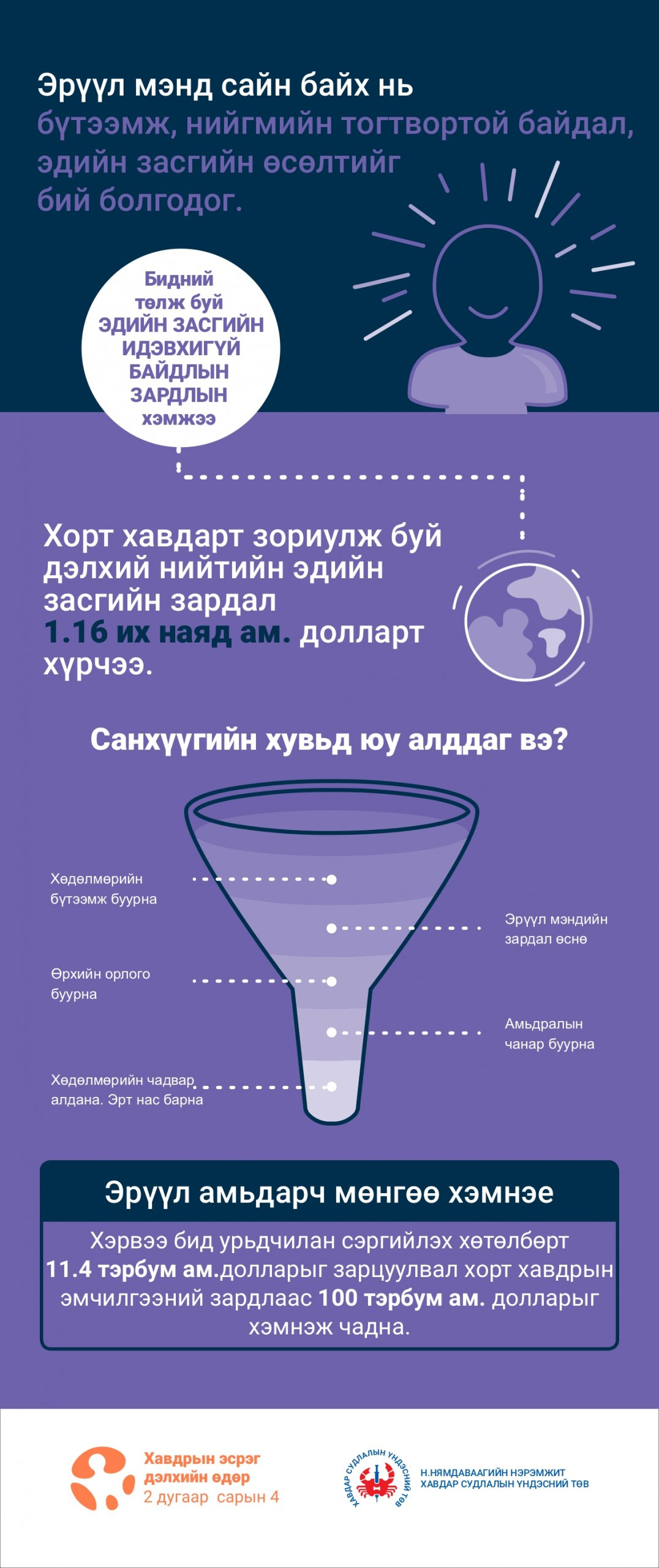 info 1 world cancer day