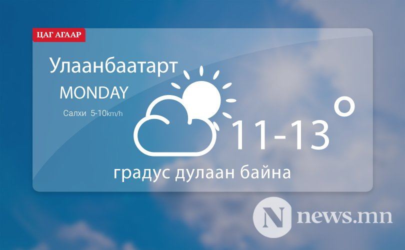 Улаанбаатарт өдөртөө 11-13 градус дулаан байна