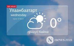 Улаанбаатарт 0 хэм хүйтэн байна