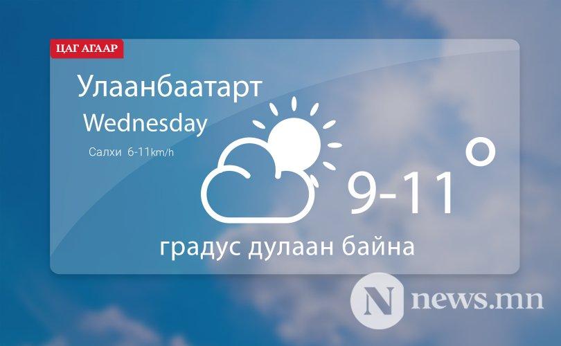 Улаанбаатарт 9-11 градус дулаан байна