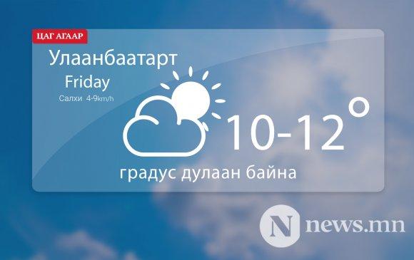 Улаанбаатарт 10-12 градус дулаан байна