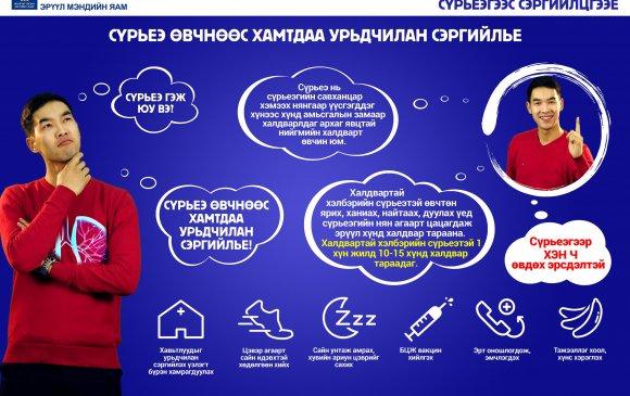 Монголд жилд 4000 орчим сүрьеэгийн шинэ тохиолдол бүртгэгдэж байна