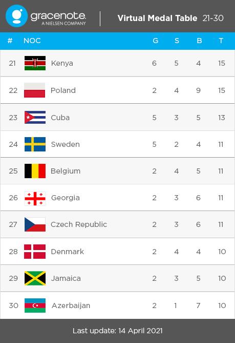 VMT-Olympics2020-21-30-041421-1