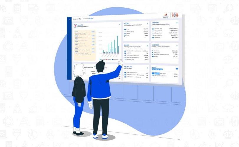 Харилцаа холбоо, мэдээллийн технологийн салбарын статистик мэдээлэл нэг цонхонд нэгтгэгдлээ