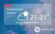 Улаанбаатарт 21-23 градус дулаан байна