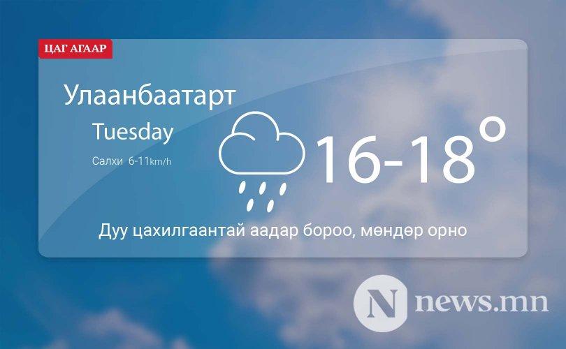 Дуу цахилгаантай аадар бороо, мөндөр орно