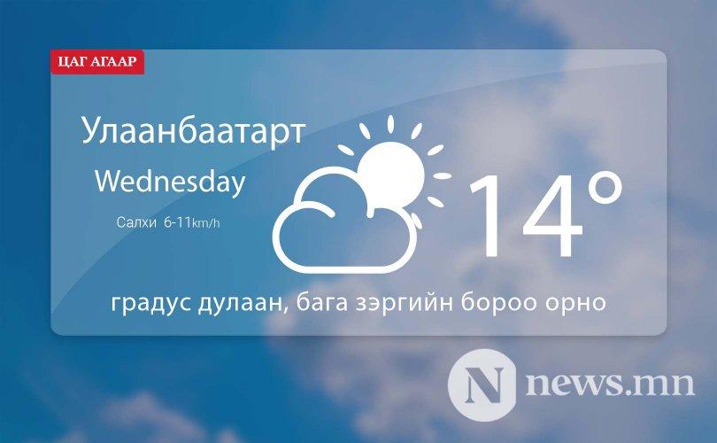 Улаанбаатарт 14 градус дулаан, бага зэргийн бороо орно