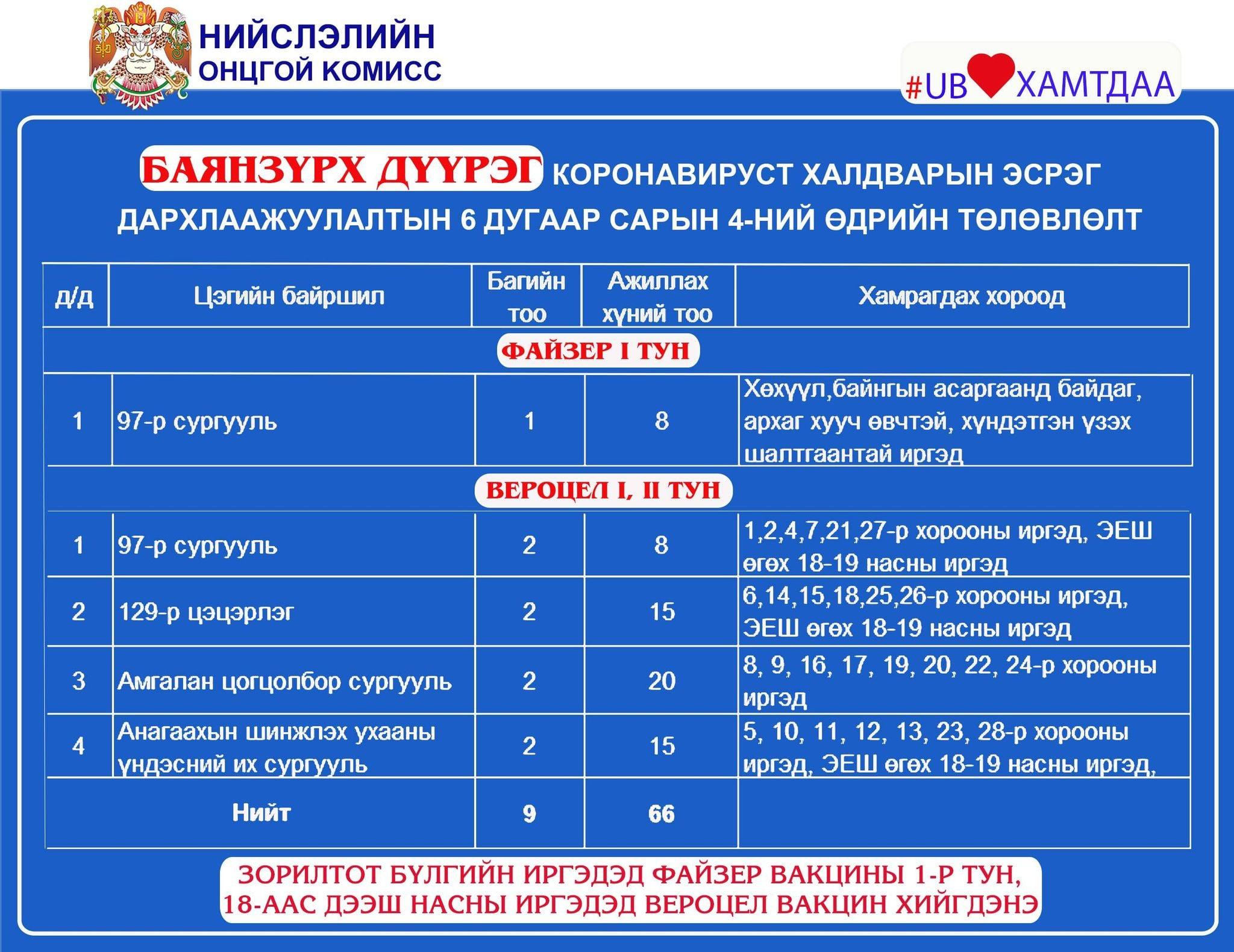 195604421_2933236556953304_3929975102810647082_n