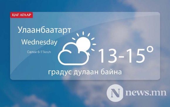 Улаанбаатарт өдөртөө 13-15 градус дулаан байна