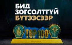 """ХААН Банк """"ТОП 100 ААН""""-ийн дөрөвдүгээрт эрэмбэлэгдлээ"""
