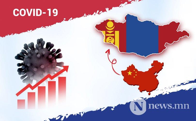 Монгол Улс Covid-19 халдварын нийт тоогоор Хятадыг давлаа