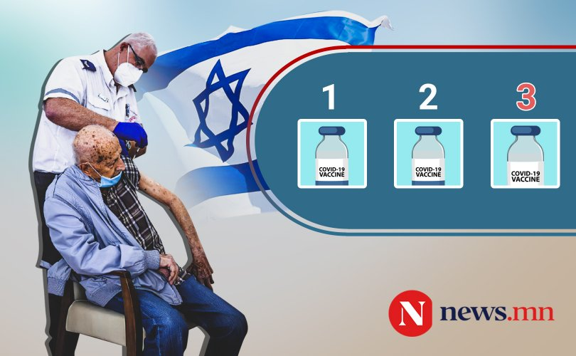 Израиль улс өнөөдрөөс Covid-19 вакцины гуравдугаар тунг эхлүүлэв
