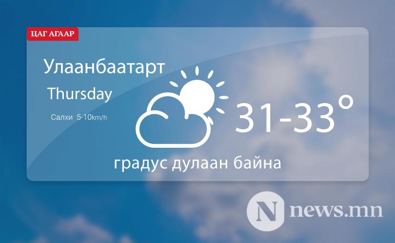 Улаанбаатарт 31-33 градус дулаан байна