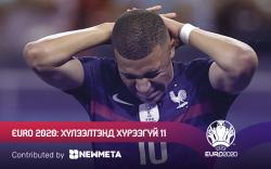 Евро 2020: Хүлээлтэнд хүрээгүй 11