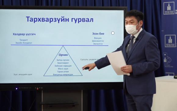 ЭМЯ: Өнөөдрийн 1800 гаруй тохиолдлын 50 хувьд дельта вирус илрэх магадлалтай