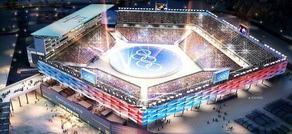 Пёнчан-2018: Олимпийн наадмын тэмцээний талбарууд